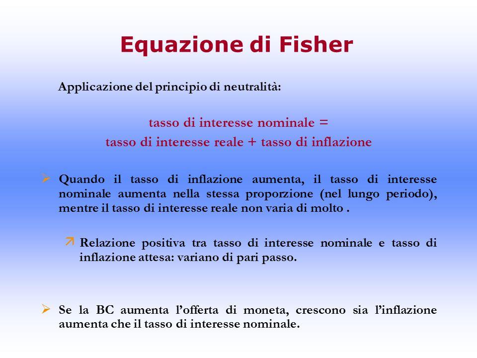 Equazione di Fisher Applicazione del principio di neutralità: tasso di interesse nominale = tasso di interesse reale + tasso di inflazione  Quando il tasso di inflazione aumenta, il tasso di interesse nominale aumenta nella stessa proporzione (nel lungo periodo), mentre il tasso di interesse reale non varia di molto.