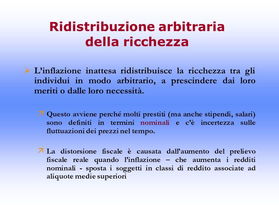 Ridistribuzione arbitraria della ricchezza  L'inflazione inattesa ridistribuisce la ricchezza tra gli individui in modo arbitrario, a prescindere dai loro meriti o dalle loro necessità.