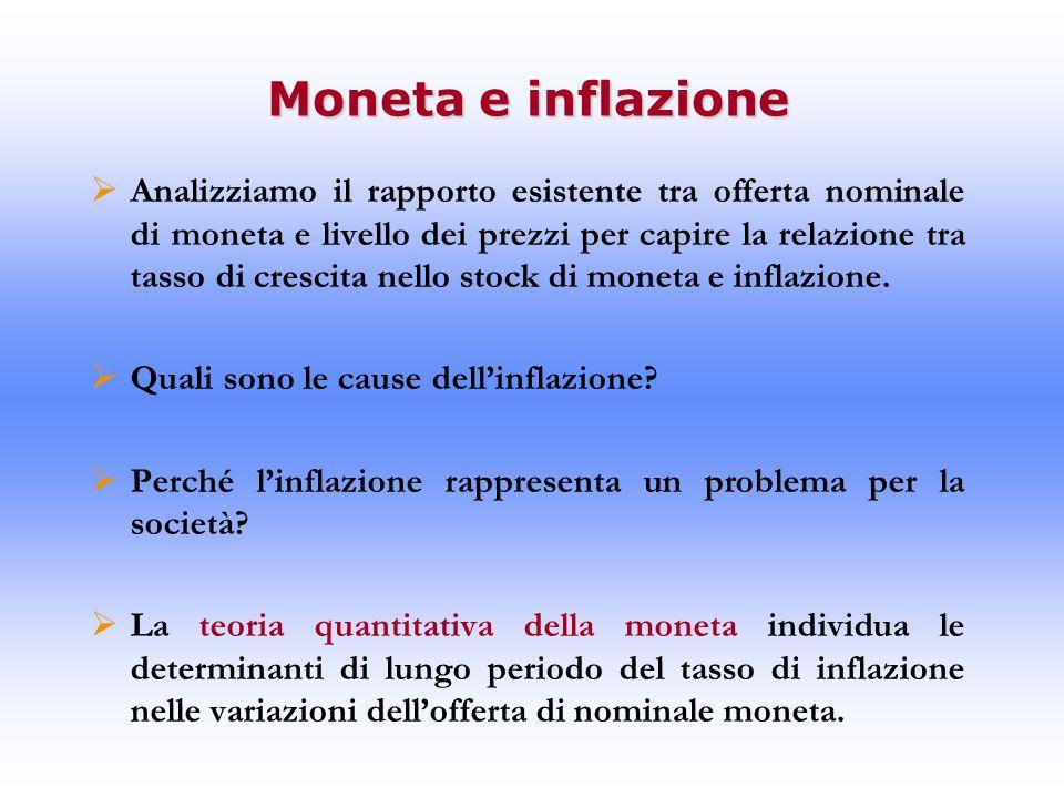Moneta e inflazione  I monetaristi e la teoria quantitativa della moneta  Se la domanda reale di moneta è costante, anche l'offerta reale di moneta deve essere costante per non generare inflazione  Offerta reale di moneta: M/P  Domanda reale di moneta: L(Y, r) äÈ sempre costante?