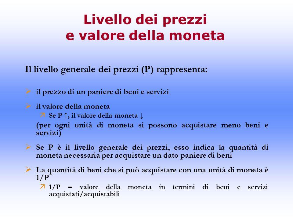 Il mercato monetario: modello di domanda e offerta  Il valore della moneta è determinato dall'equilibrio tra domanda e offerta.