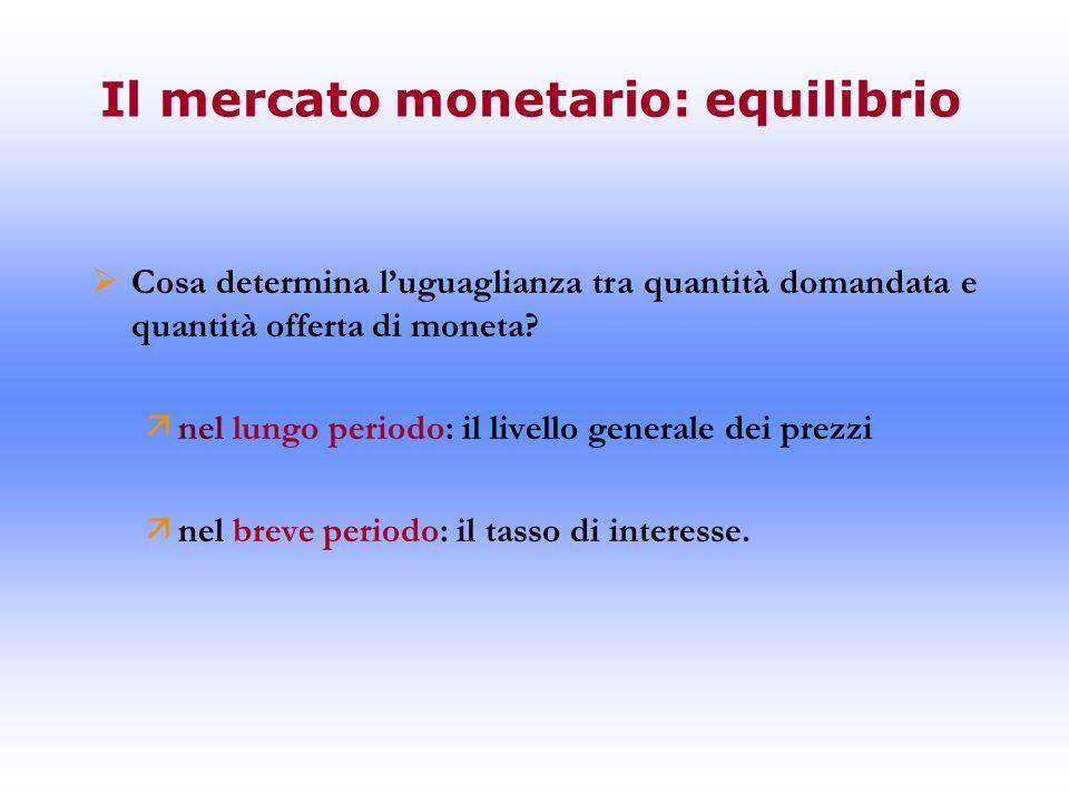 Il mercato monetario: equilibrio  Cosa determina l'uguaglianza tra quantità domandata e quantità offerta di moneta.