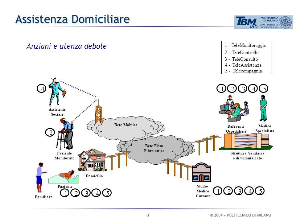 © 2004 – POLITECNICO DI MILANO4 La spesa Sanitaria Italy