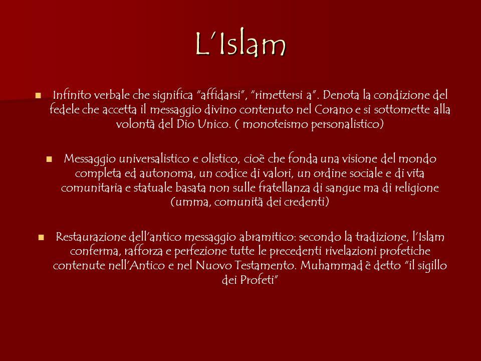 L'Islam Infinito verbale che significa affidarsi , rimettersi a .