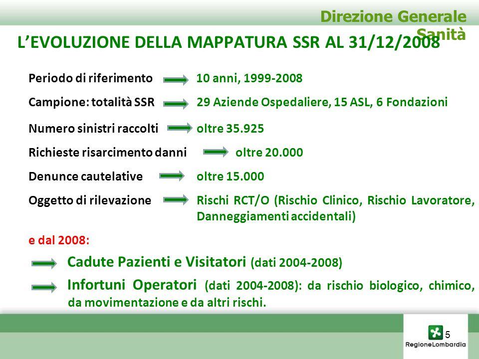 Direzione Generale Sanità L'EVOLUZIONE DELLA MAPPATURA SSR AL 31/12/2008 Periodo di riferimento 10 anni, 1999-2008 Campione: totalità SSR 29 Aziende O