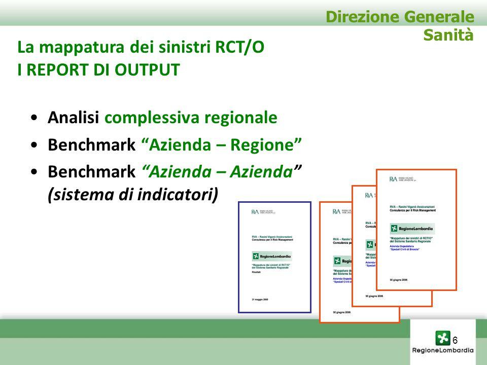 """Direzione Generale Sanità La mappatura dei sinistri RCT/O I REPORT DI OUTPUT Analisi complessiva regionale Benchmark """"Azienda – Regione"""" Benchmark """"Az"""