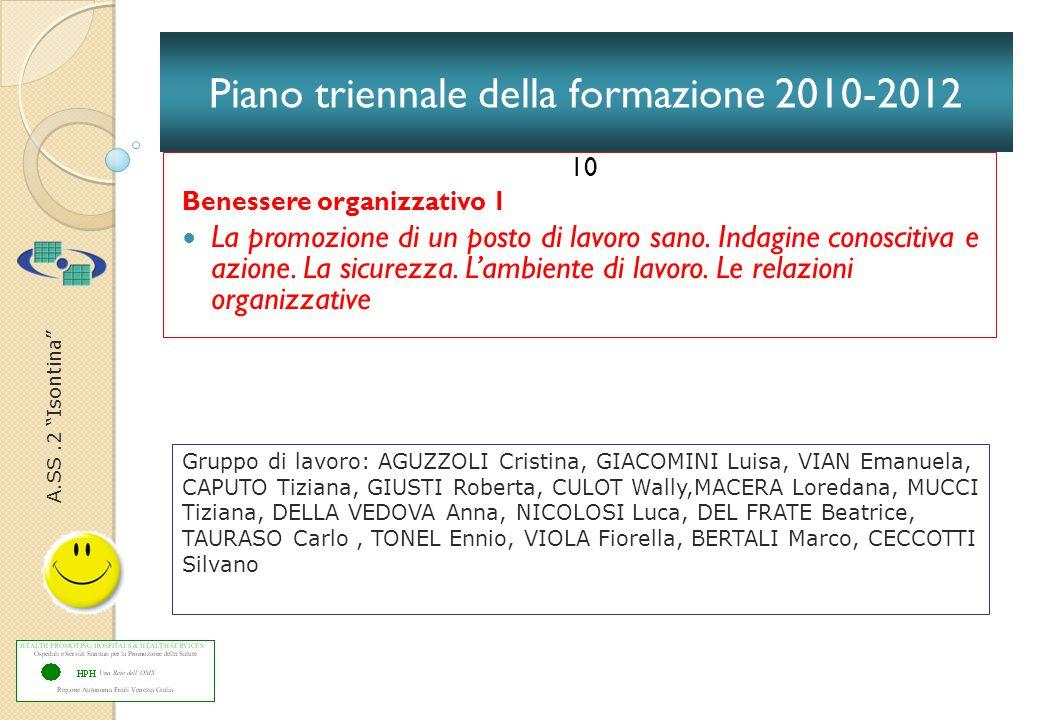 A.SS.2 Isontina Piano triennale della formazione 2010-2012 10 Benessere organizzativo 1 La promozione di un posto di lavoro sano.