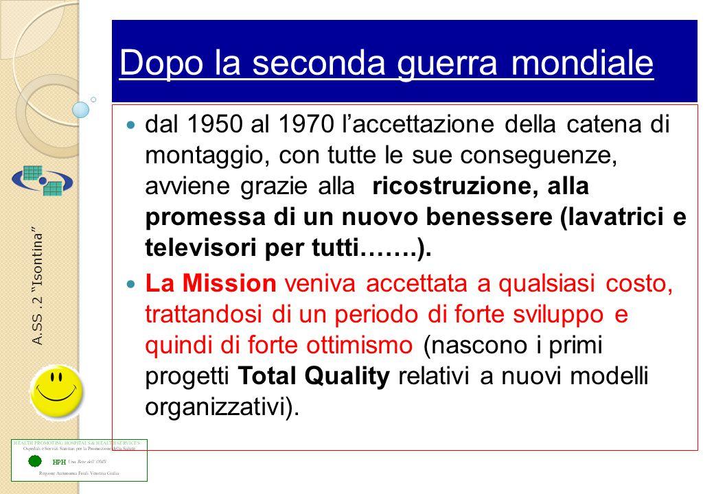 A.SS.2 Isontina Dopo la seconda guerra mondiale dal 1950 al 1970 l'accettazione della catena di montaggio, con tutte le sue conseguenze, avviene grazie alla ricostruzione, alla promessa di un nuovo benessere (lavatrici e televisori per tutti…….).