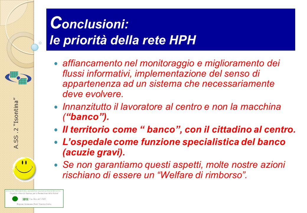 A.SS.2 Isontina C onclusioni: le priorità della rete HPH affiancamento nel monitoraggio e miglioramento dei flussi informativi, implementazione del senso di appartenenza ad un sistema che necessariamente deve evolvere.