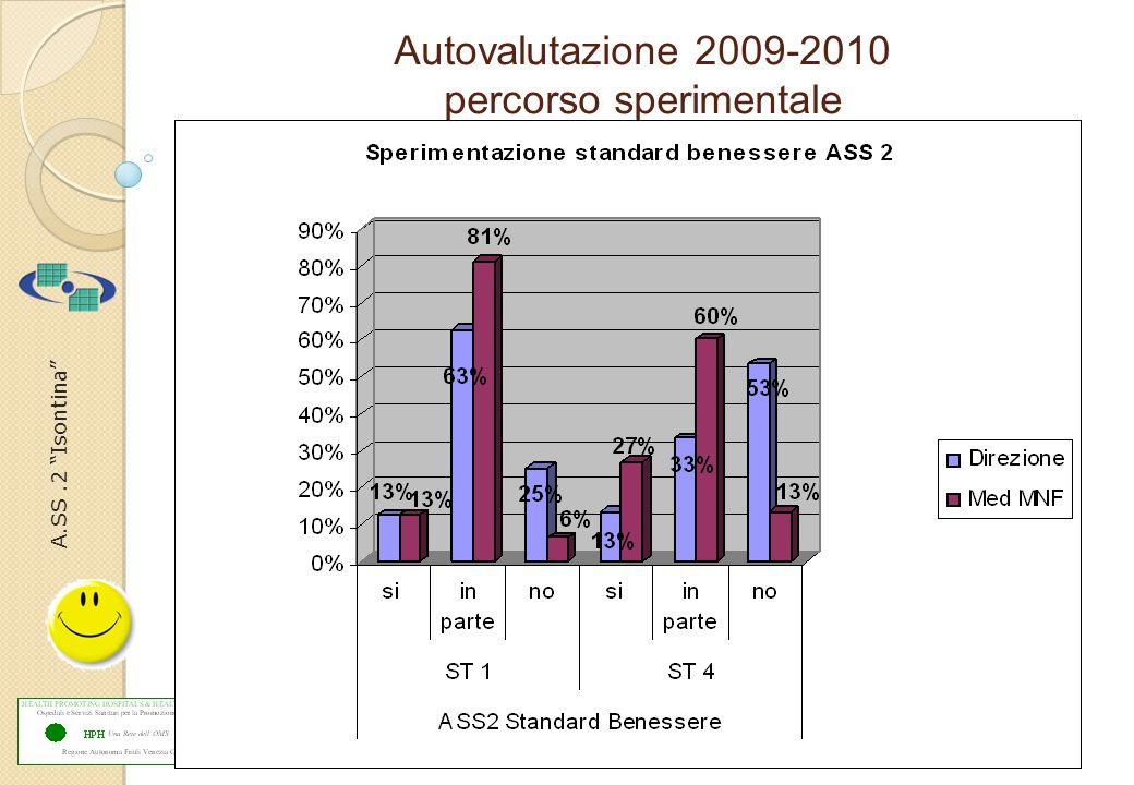 A.SS.2 Isontina Autovalutazione 2009-2010 percorso sperimentale