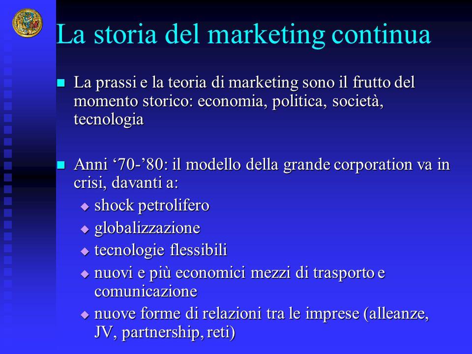La storia del marketing continua La prassi e la teoria di marketing sono il frutto del momento storico: economia, politica, società, tecnologia La pra