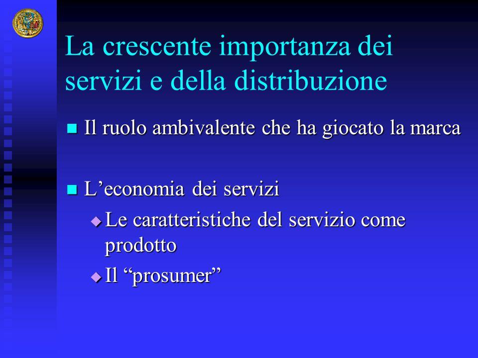 La crescente importanza dei servizi e della distribuzione Il ruolo ambivalente che ha giocato la marca Il ruolo ambivalente che ha giocato la marca L'
