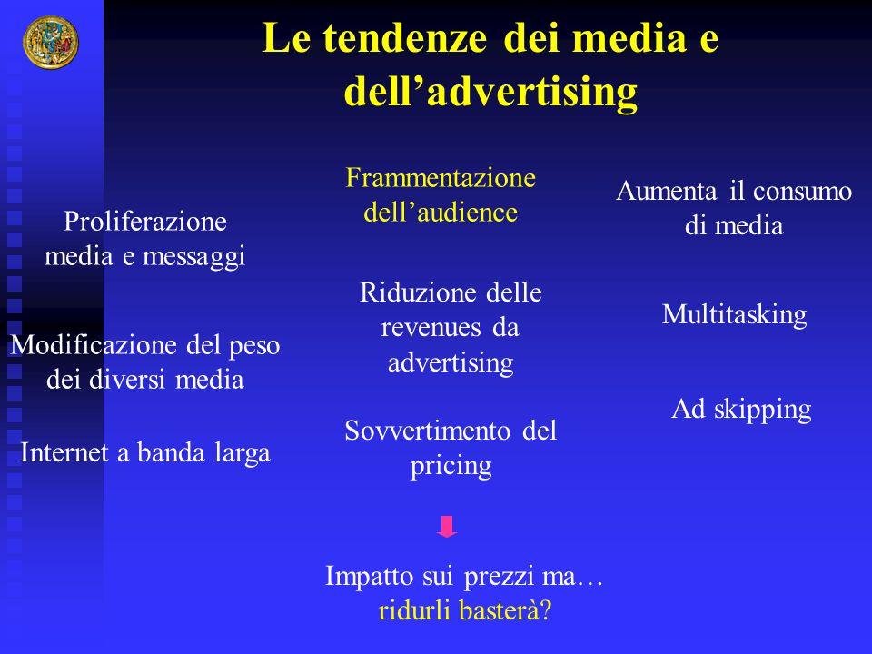Le tendenze dei media e dell'advertising Frammentazione dell'audience Proliferazione media e messaggi Modificazione del peso dei diversi media Interne