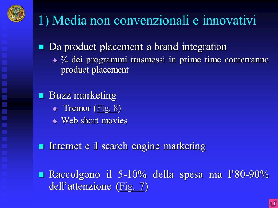 1) Media non convenzionali e innovativi Da product placement a brand integration Da product placement a brand integration  ¾ dei programmi trasmessi