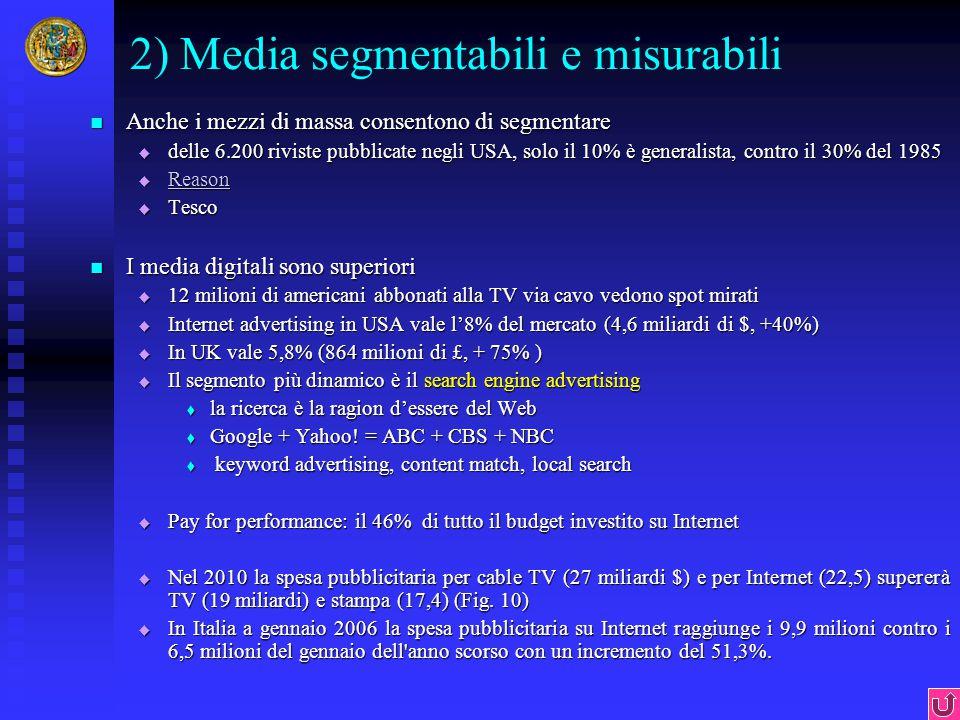 2) Media segmentabili e misurabili Anche i mezzi di massa consentono di segmentare Anche i mezzi di massa consentono di segmentare  delle 6.200 rivis