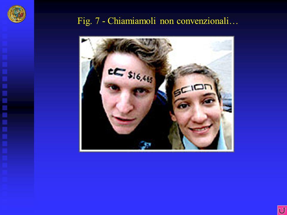 Fig. 7 - Chiamiamoli non convenzionali…