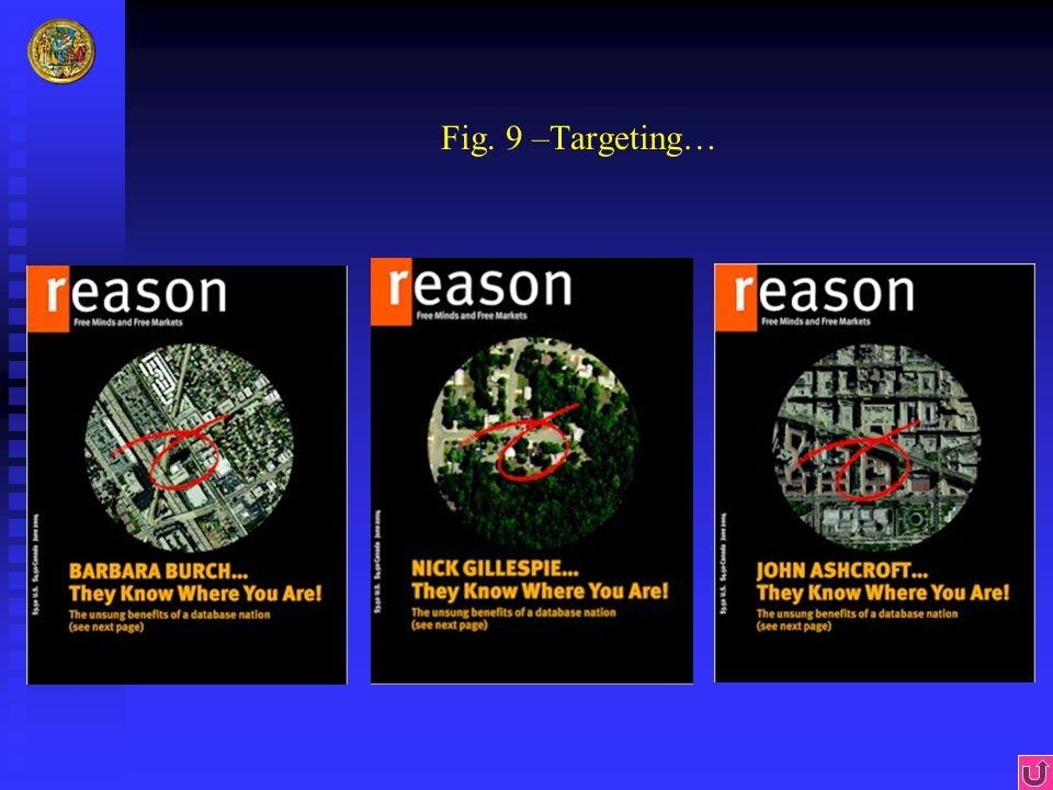 Fig. 9 –Targeting…