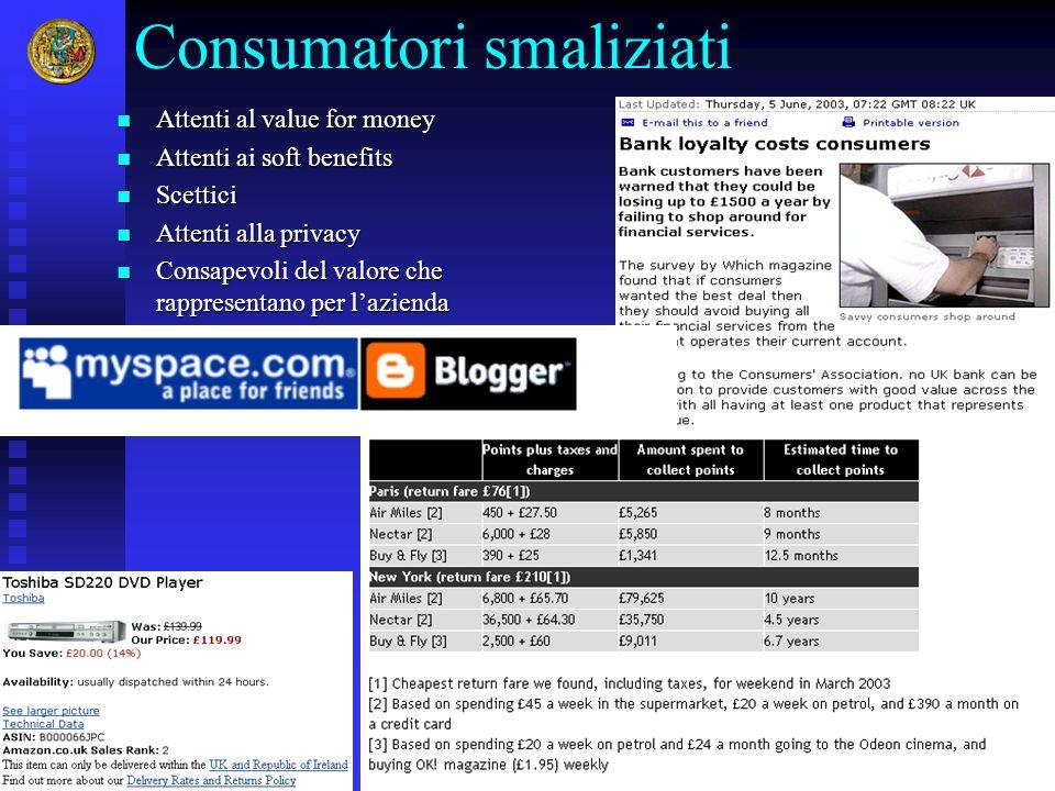 Consumatori smaliziati Attenti al value for money Attenti al value for money Attenti ai soft benefits Attenti ai soft benefits Scettici Scettici Atten