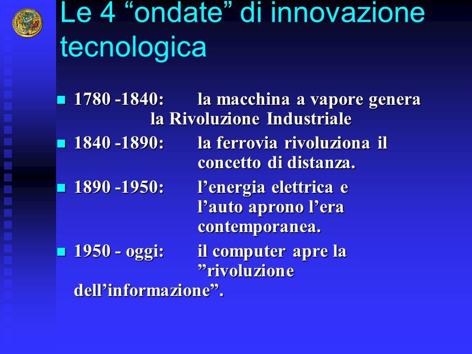 """Le 4 """"ondate"""" di innovazione tecnologica 1780 -1840:la macchina a vapore genera la Rivoluzione Industriale 1780 -1840:la macchina a vapore genera la R"""