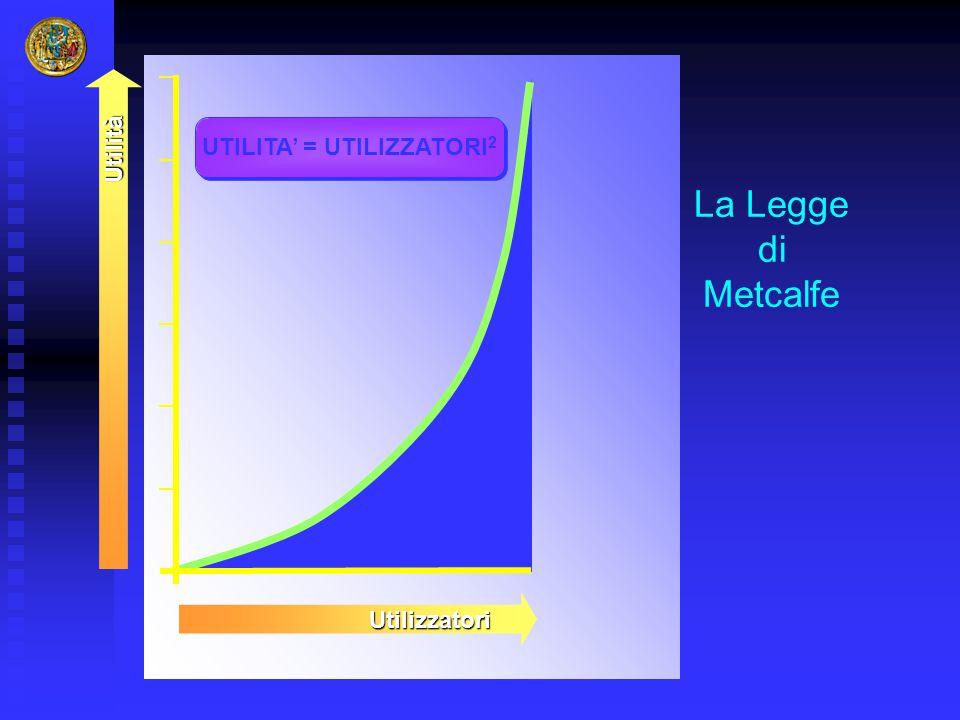 UTILITA' = UTILIZZATORI 2 Utilizzatori Utilità La Legge di Metcalfe