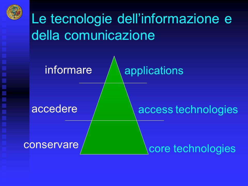 Le tecnologie dell'informazione e della comunicazione applications access technologies core technologies conservare accedere informare