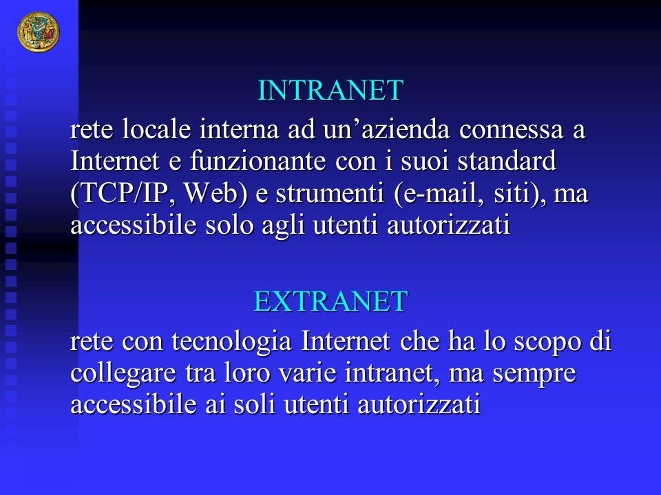 INTRANET rete locale interna ad un'azienda connessa a Internet e funzionante con i suoi standard (TCP/IP, Web) e strumenti (e-mail, siti), ma accessib