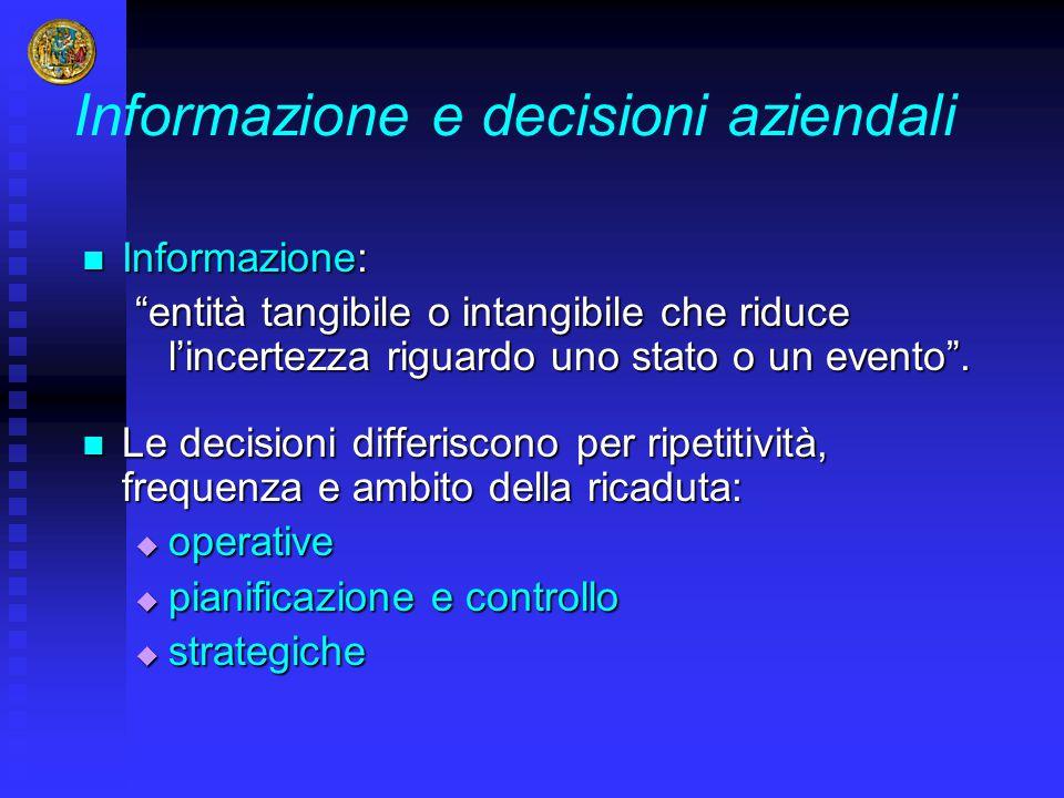 """Informazione e decisioni aziendali Informazione: Informazione: """"entità tangibile o intangibile che riduce l'incertezza riguardo uno stato o un evento"""""""