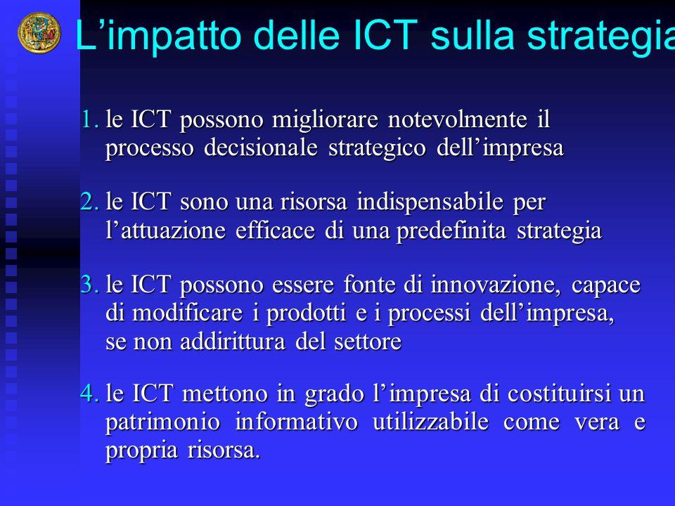 L'impatto delle ICT sulla strategia 1.le ICT possono migliorare notevolmente il processo decisionale strategico dell'impresa 2.le ICT sono una risorsa