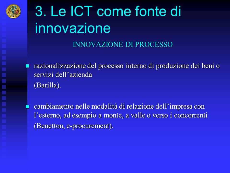 3. Le ICT come fonte di innovazione INNOVAZIONE DI PROCESSO razionalizzazione del processo interno di produzione dei beni o servizi dell'azienda razio