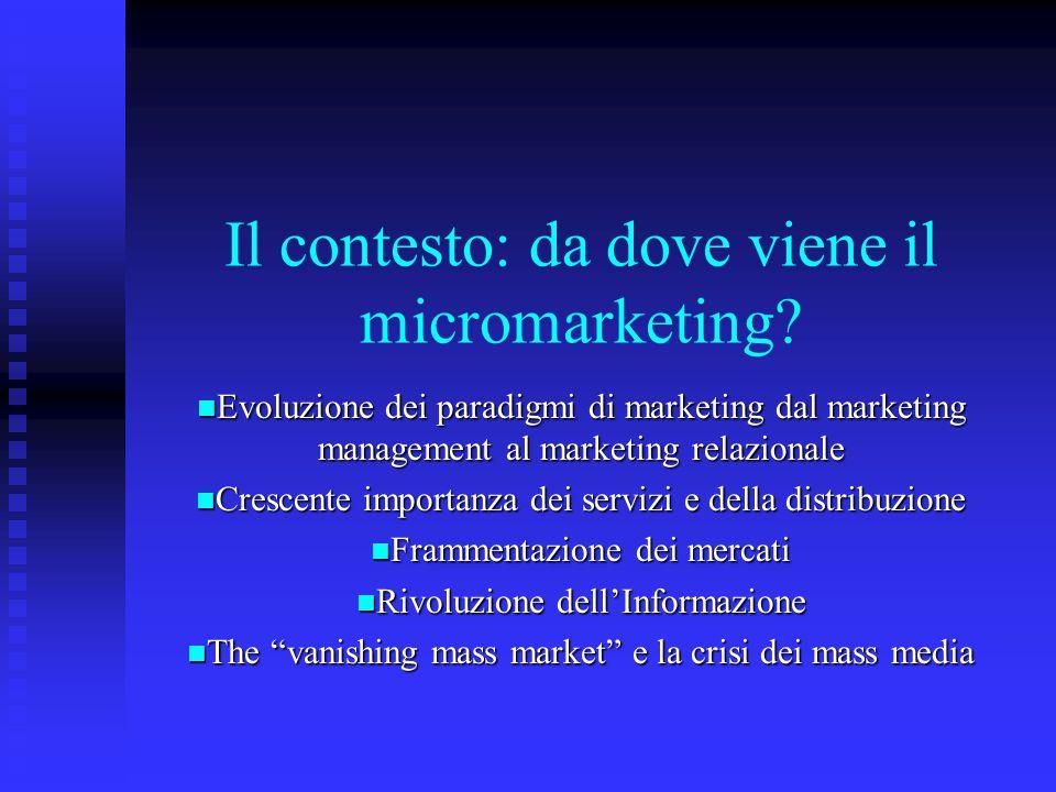 Il contesto: da dove viene il micromarketing? Evoluzione dei paradigmi di marketing dal marketing management al marketing relazionale Evoluzione dei p