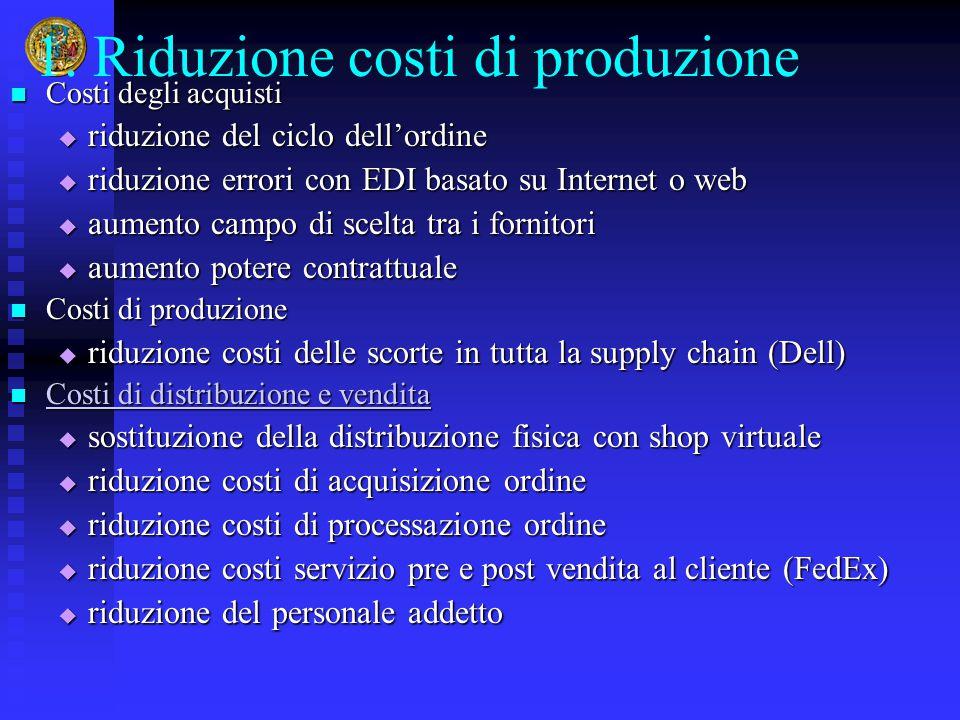1. Riduzione costi di produzione Costi degli acquisti Costi degli acquisti  riduzione del ciclo dell'ordine  riduzione errori con EDI basato su Inte