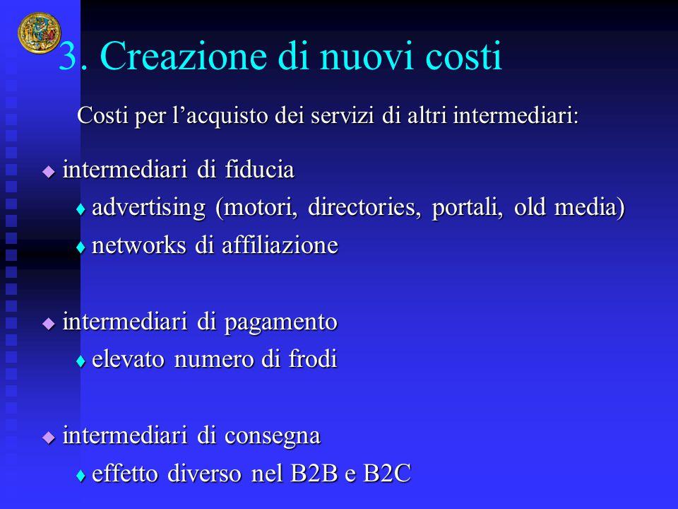 3. Creazione di nuovi costi Costi per l'acquisto dei servizi di altri intermediari:  intermediari di fiducia  advertising (motori, directories, port