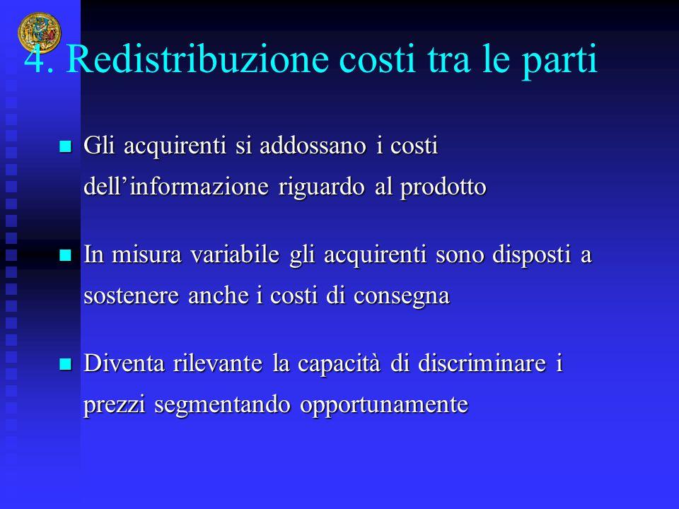 4. Redistribuzione costi tra le parti Gli acquirenti si addossano i costi dell'informazione riguardo al prodotto Gli acquirenti si addossano i costi d