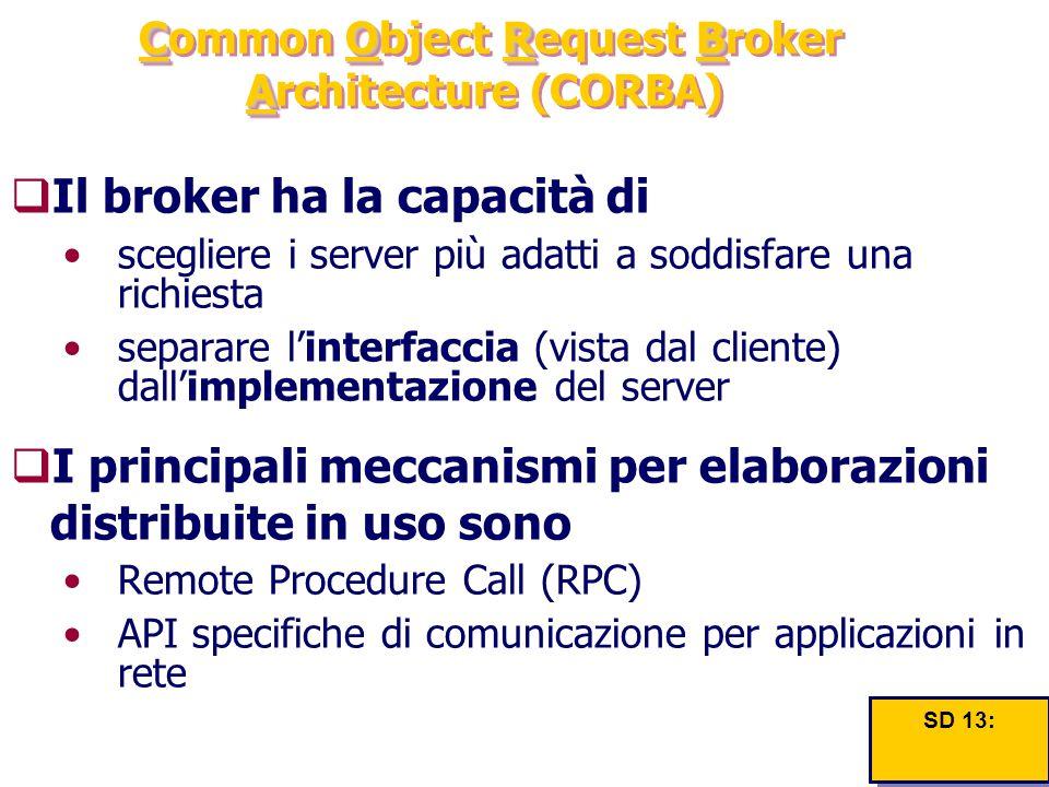 CORB A Common Object Request Broker Architecture (CORBA)  Il broker ha la capacità di scegliere i server più adatti a soddisfare una richiesta separa