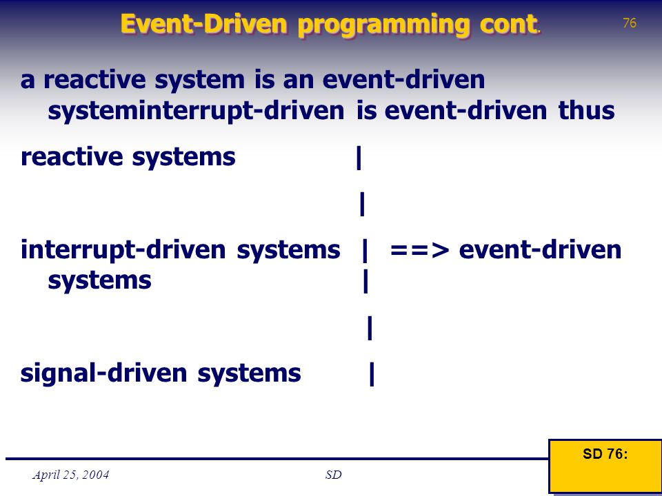 April 25, 2004 76 SD Event-Driven programming cont Event-Driven programming cont.