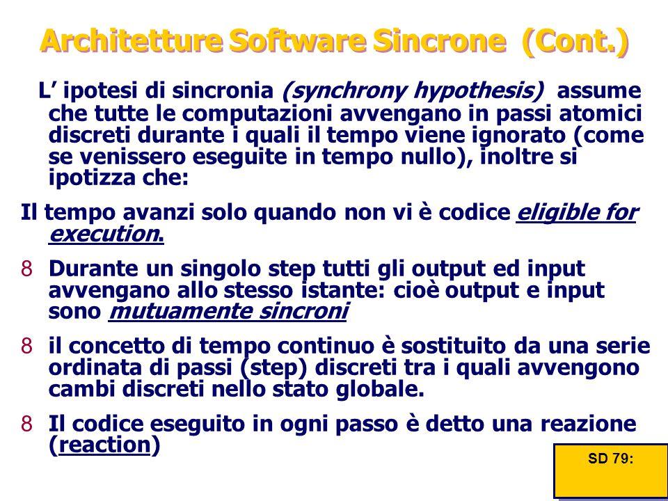 Architetture Software Sincrone (Cont.) L' ipotesi di sincronia (synchrony hypothesis) assume che tutte le computazioni avvengano in passi atomici disc