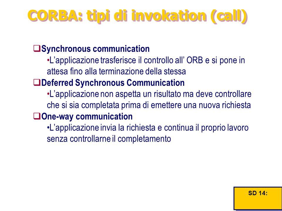 CORBA: tipi di invokation (call) SD 14:  Synchronous communication L'applicazione trasferisce il controllo all' ORB e si pone in attesa fino alla ter