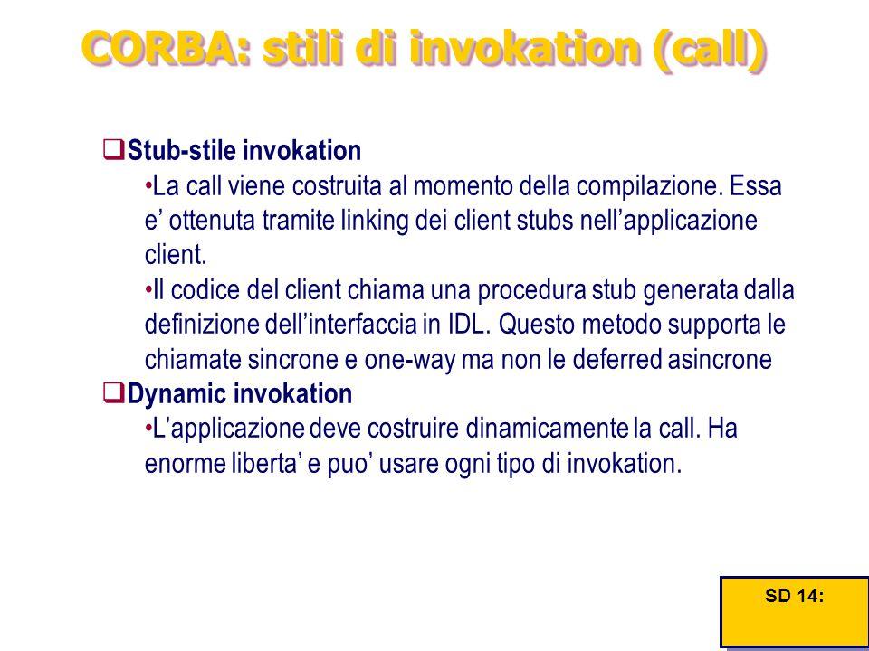 CORBA: stili di invokation (call) SD 14:  Stub-stile invokation La call viene costruita al momento della compilazione. Essa e' ottenuta tramite linki