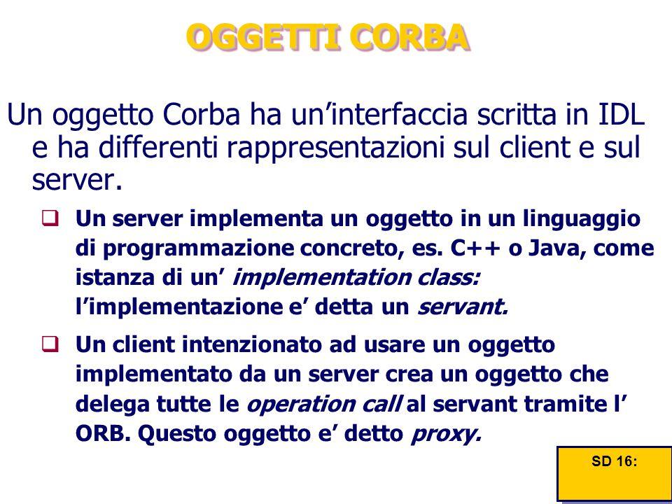 OGGETTI CORBA Un oggetto Corba ha un'interfaccia scritta in IDL e ha differenti rappresentazioni sul client e sul server.  Un server implementa un og