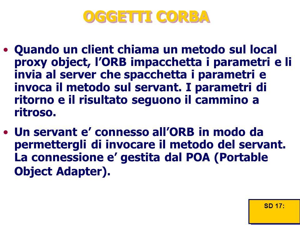 OGGETTI CORBA Quando un client chiama un metodo sul local proxy object, l'ORB impacchetta i parametri e li invia al server che spacchetta i parametri