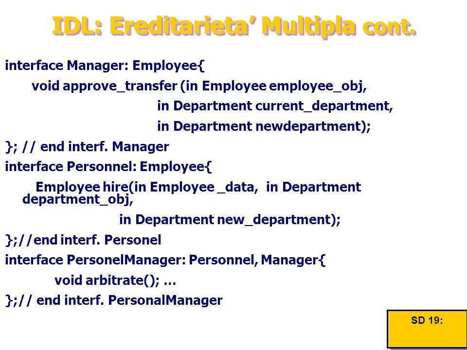 IDL: Ereditarieta' Multipla cont.