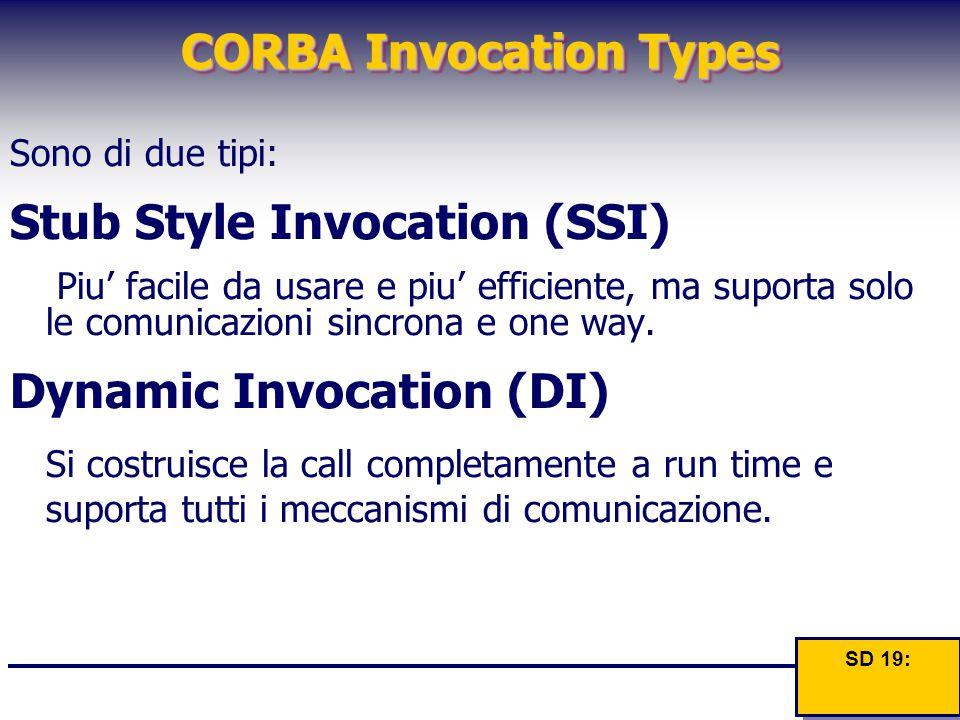 CORBA Invocation Types Sono di due tipi: Stub Style Invocation (SSI) Piu' facile da usare e piu' efficiente, ma suporta solo le comunicazioni sincrona