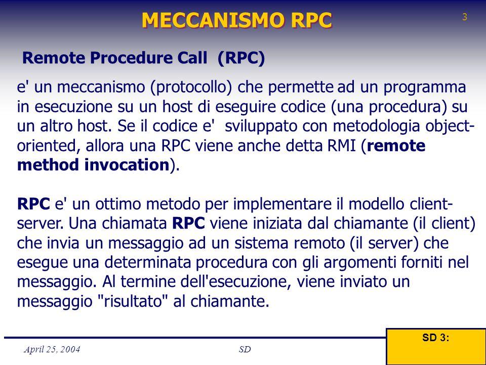April 25, 2004 3 SD MECCANISMO RPC SD 3: Remote Procedure Call (RPC) e' un meccanismo (protocollo) che permette ad un programma in esecuzione su un ho