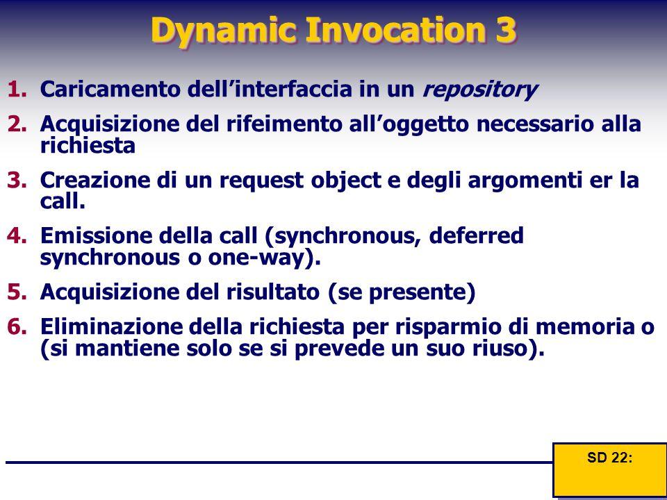 Dynamic Invocation 3 1.Caricamento dell'interfaccia in un repository 2.Acquisizione del rifeimento all'oggetto necessario alla richiesta 3.Creazione d