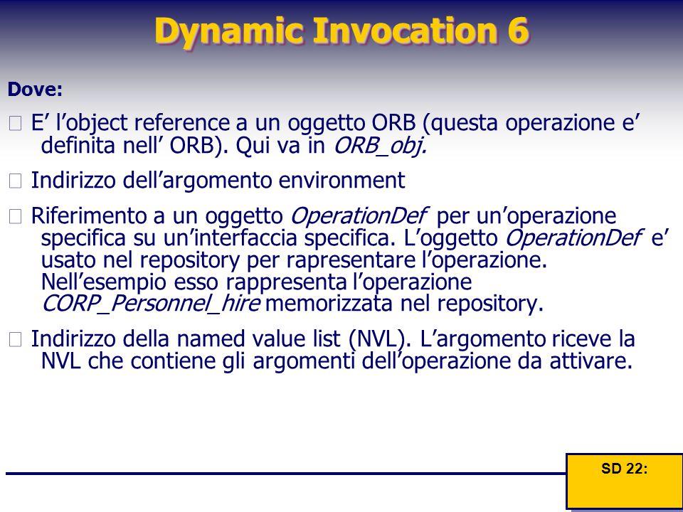 Dynamic Invocation 6 Dove:  E' l'object reference a un oggetto ORB (questa operazione e' definita nell' ORB). Qui va in ORB_obj.  Indirizzo dell'arg