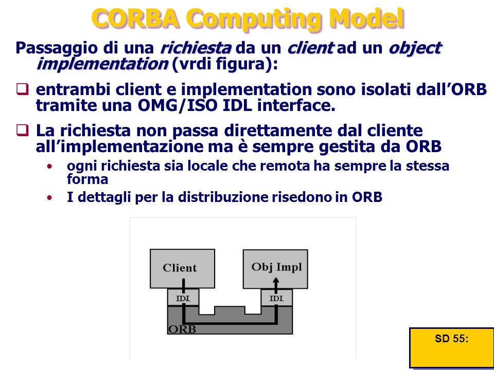 CORBA Computing Model richiestaclientobject implementation Passaggio di una richiesta da un client ad un object implementation (vrdi figura):  entram