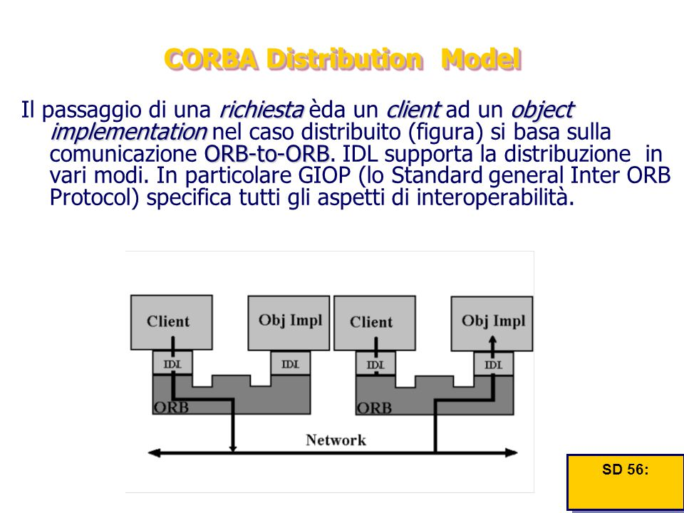 CORBA Distribution Model richiestaclientobject implementation ORB-to-ORB Il passaggio di una richiesta èda un client ad un object implementation nel c