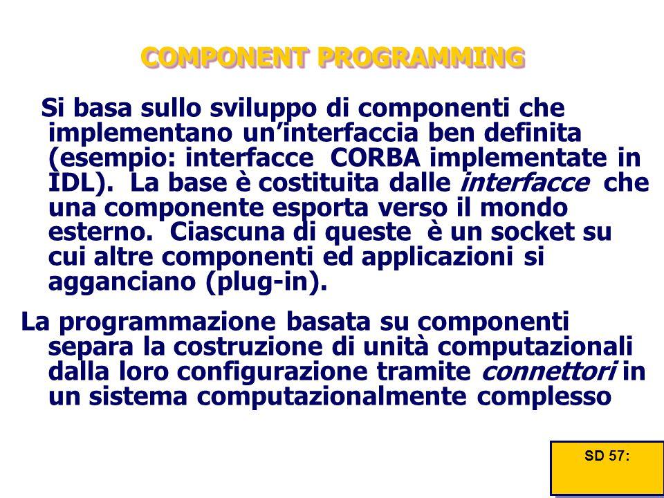 COMPONENT PROGRAMMING Si basa sullo sviluppo di componenti che implementano un'interfaccia ben definita (esempio: interfacce CORBA implementate in IDL