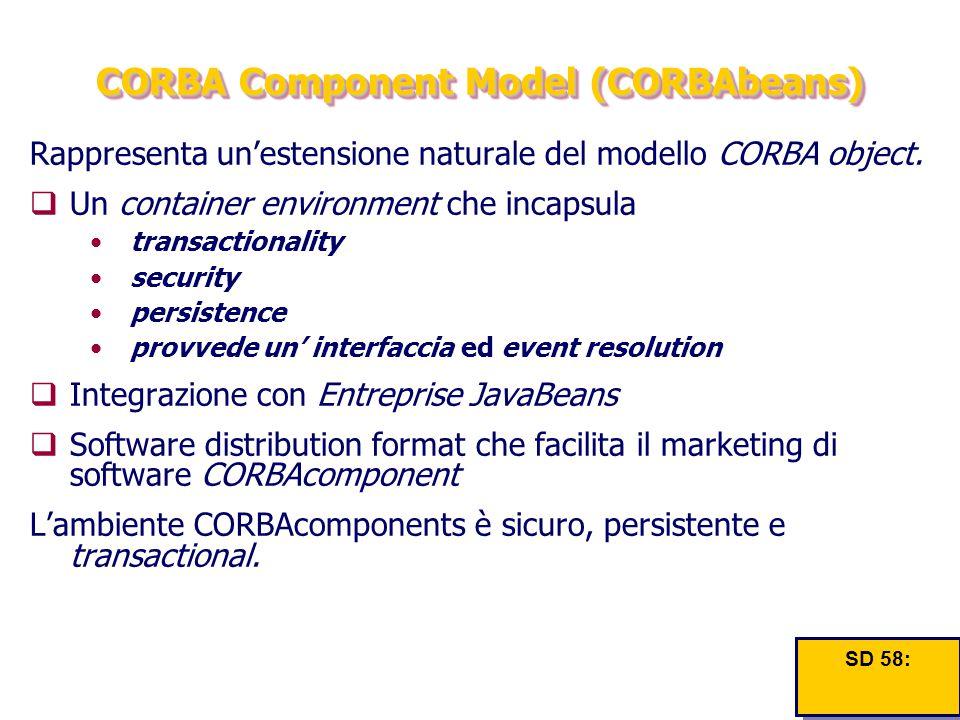 CORBA Component Model (CORBAbeans) Rappresenta un'estensione naturale del modello CORBA object.  Un container environment che incapsula transactional