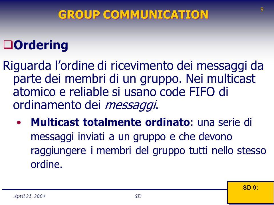 April 25, 2004 9 SD GROUP COMMUNICATION  Ordering Riguarda l'ordine di ricevimento dei messaggi da parte dei membri di un gruppo. Nei multicast atomi