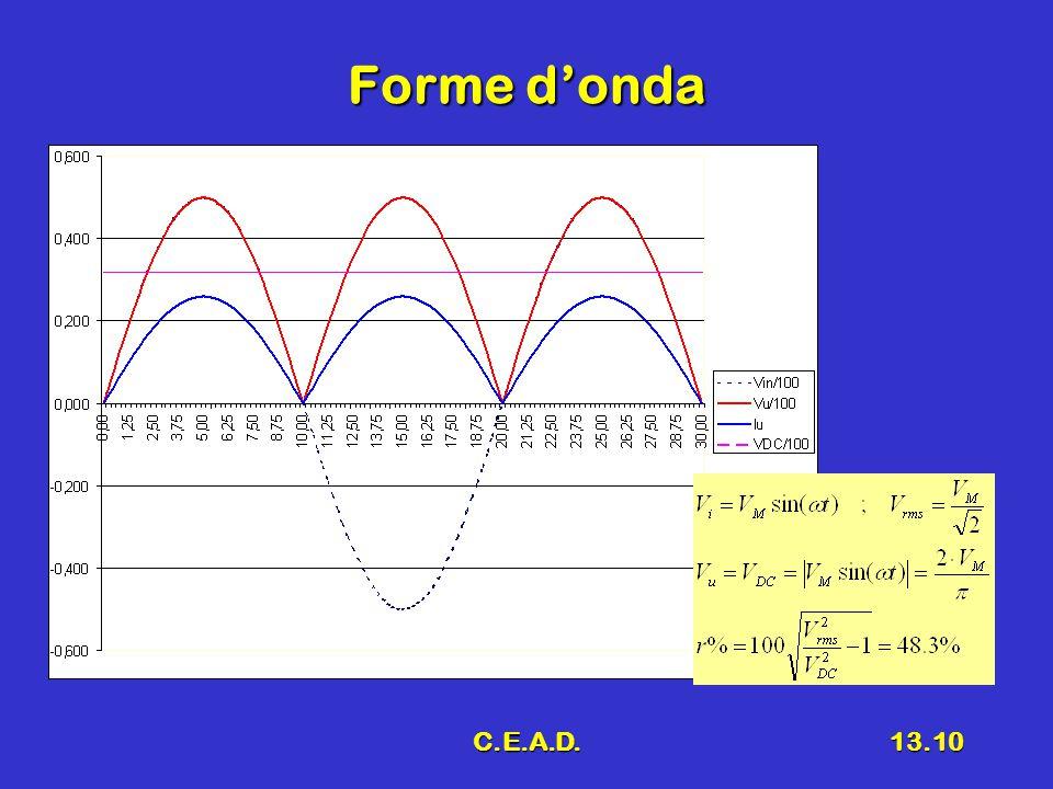 C.E.A.D.13.10 Forme d'onda